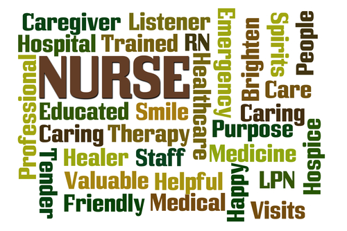 what is your philosophy of nursing practice