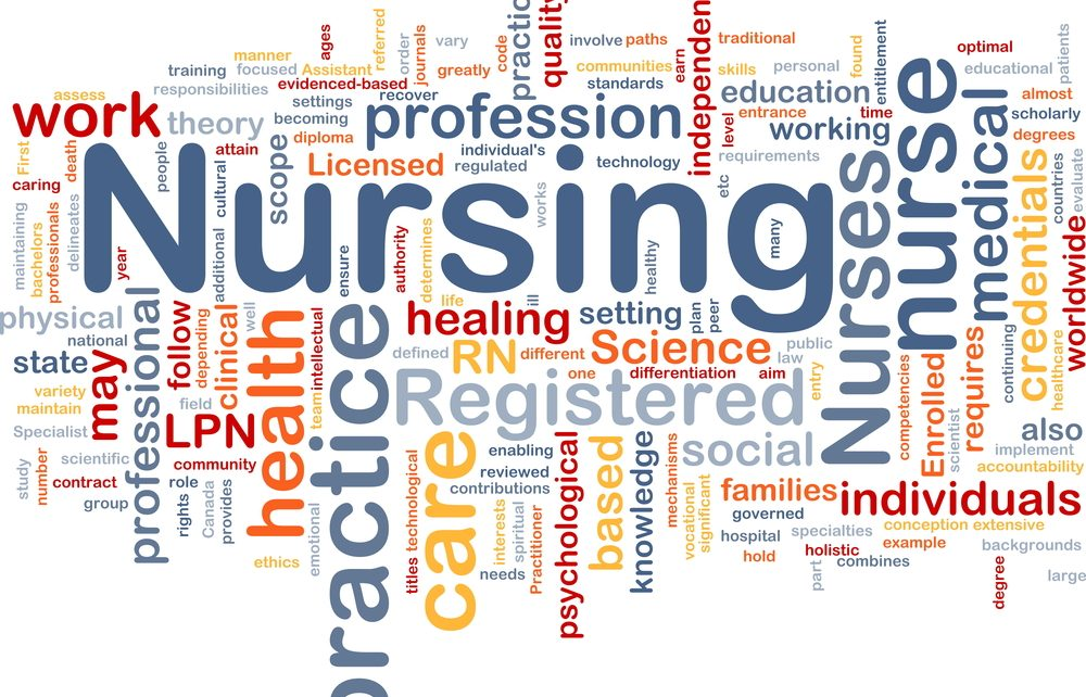 Nursing Wordle